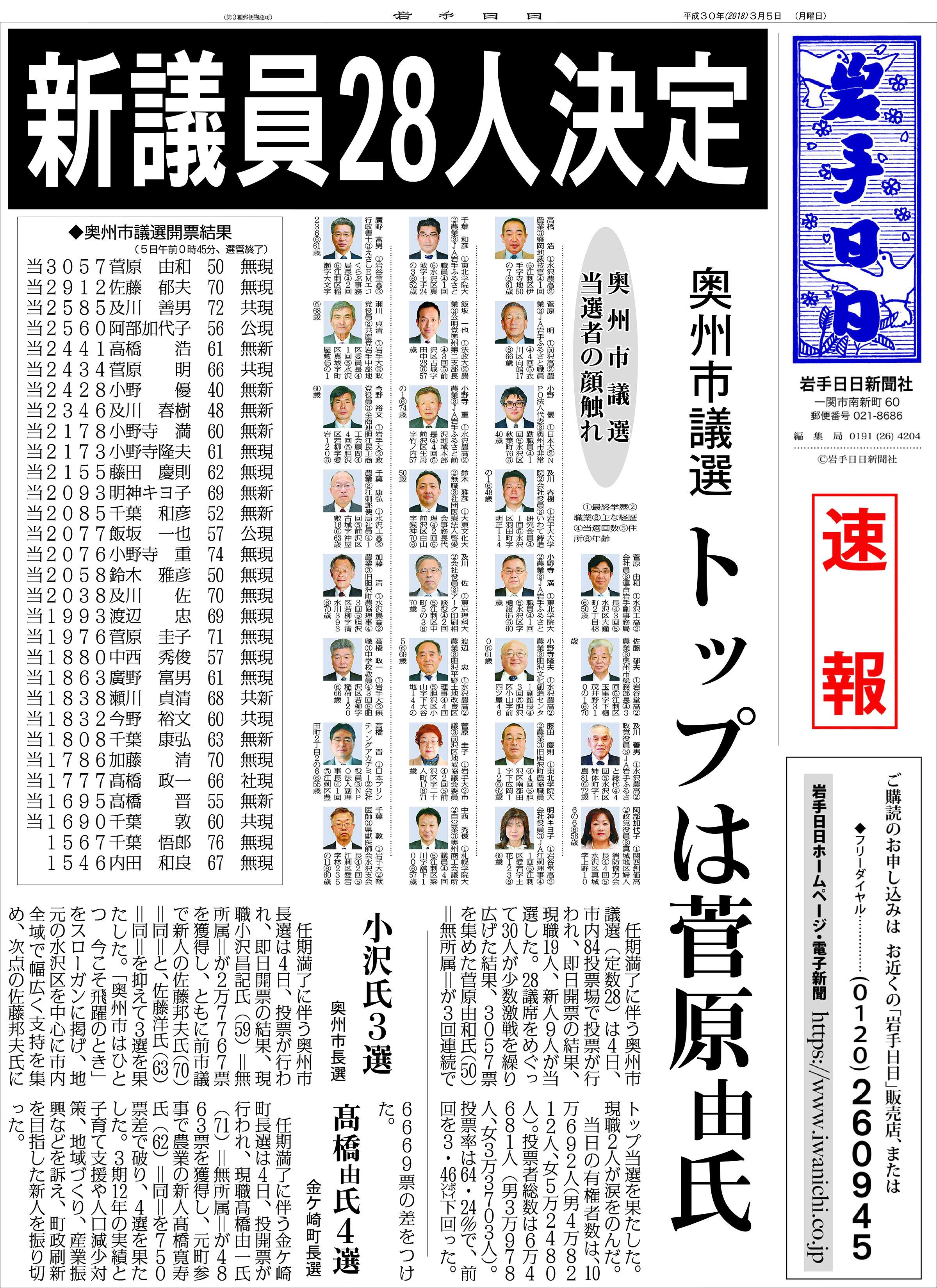 【速報】新議員28人決定 奥州市議選